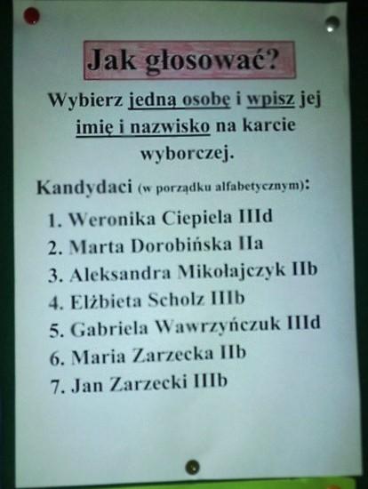 Gimnazjum Nr 124 Warszawa Białołęka